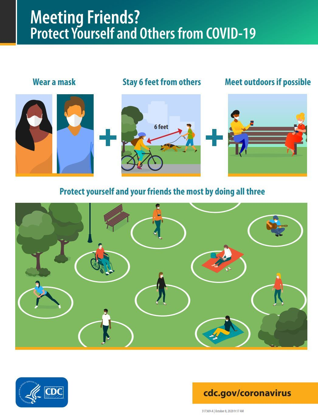 An PA Department of Health Image showing the precautions people should take when meeting friends.