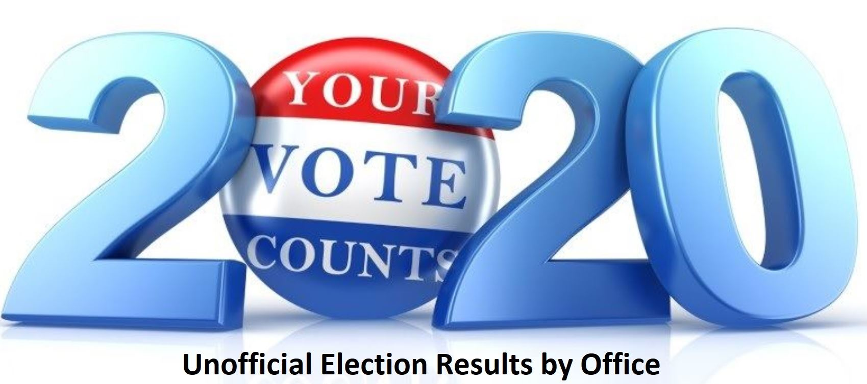 A link to the unofficial 2020 Election results by office